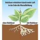 Rindenmulch 60l Gartenmulch 0-40 mm...